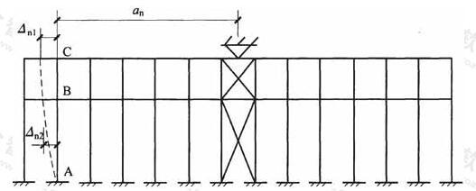 温度作用下纵向柱列的计算