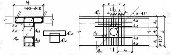 T形截面开圆孔梁的配筋构造