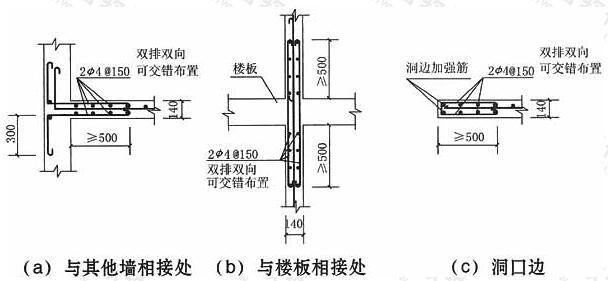 单排配筋剪力墙构造做法