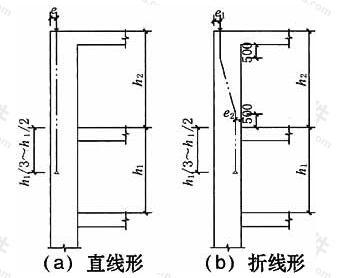 柱预应力筋束形