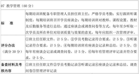 表D.1(续)社会消防安全培训机构评审表样式