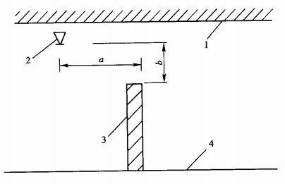 喷头与隔断障碍物的距离