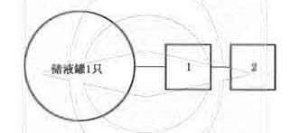 图B.1 储液罐试验程序图