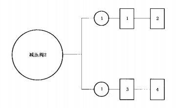 图E.1 减压阀试验程序图