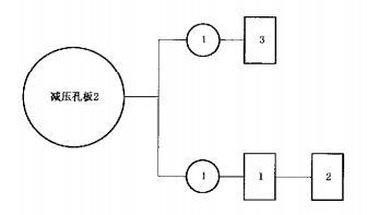 图F.1 减压装置试验程序图