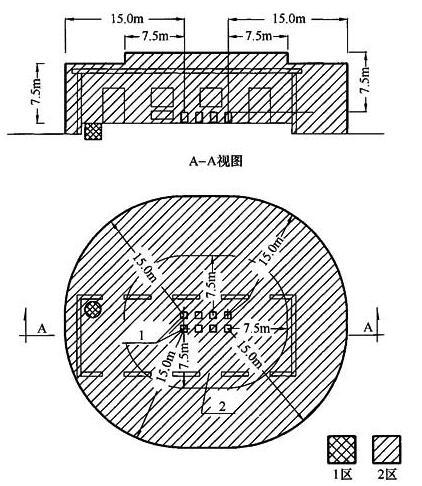 图A.0.2 通风良好的生产性建筑爆炸危险区域等级和范围划分图