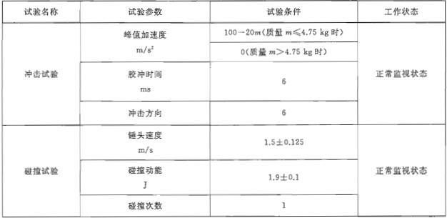 表2 运行试验的机械环境条件要求