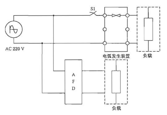 图5 并联抗扰动试验线路示意图