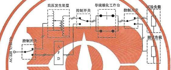 图2 串联碳化路径电弧试验线路示意图