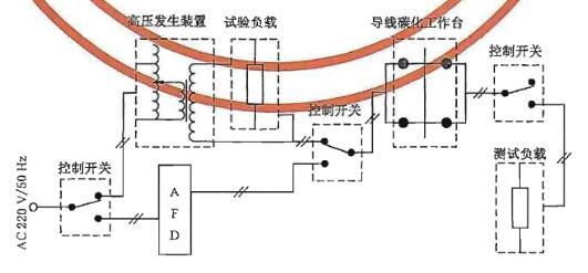 图3 并联碳化路径电弧试验线路示意图