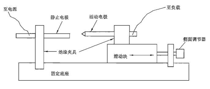 图11 电弧发生装置
