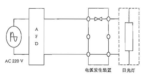 图8 负载抑制性试验3