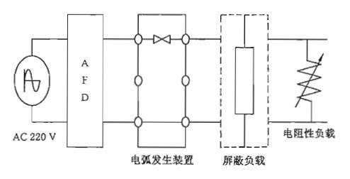 图7 负载抑制性试验2