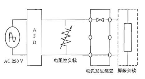 图6 负载抑制性试验1