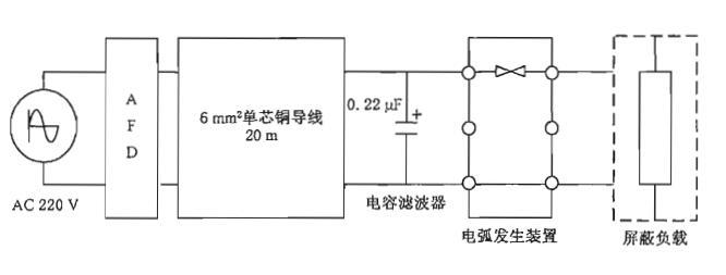 图9 电容滤波器抑制试验