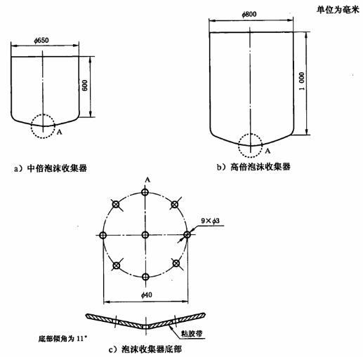 图6 泡沫收集器
