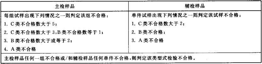 表4  型式检验判定准则