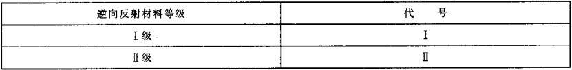 表1 逆向反射材料等级代号