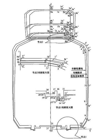 图A.0.1 区间或过站直线地段车辆轮廓线、车辆限界和设备限界