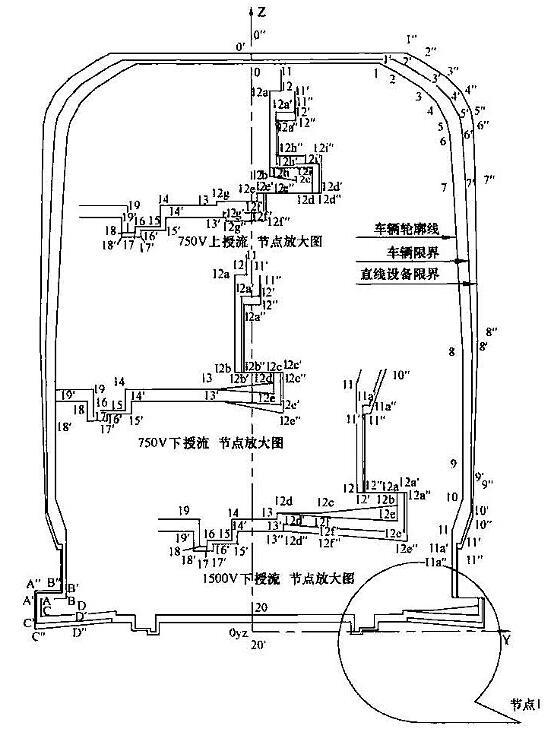 图B.0.1 区间或过站直线地段车辆轮廓线、车辆限界和设备限界