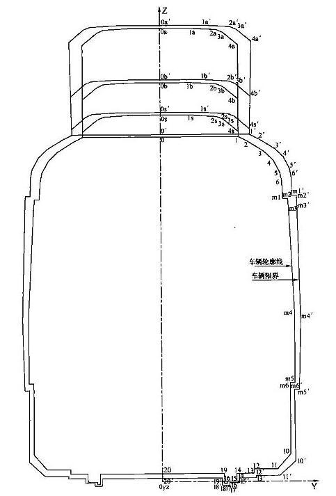 图C.0.2 停站直线地段车辆轮廓线和车辆限界