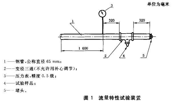 图1 流量特性试验装置