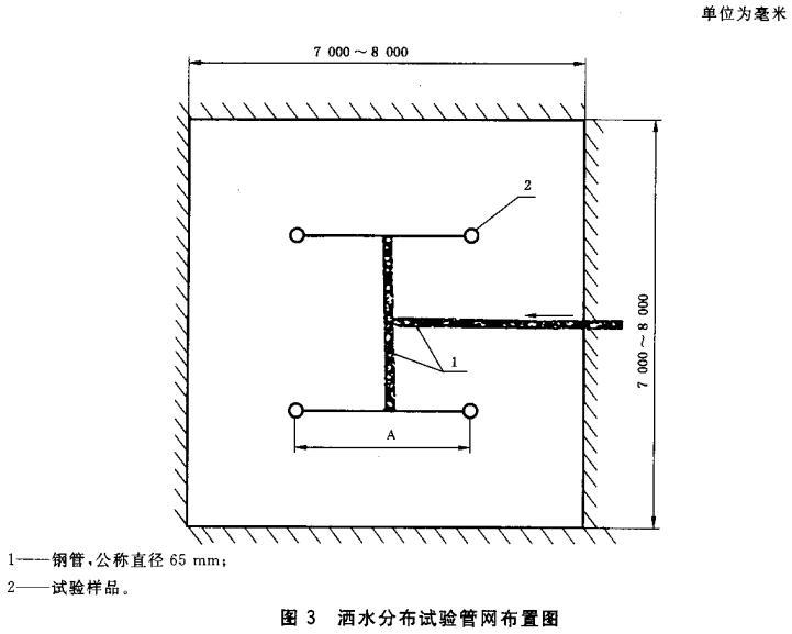 图3 洒水分布试验管网布置图