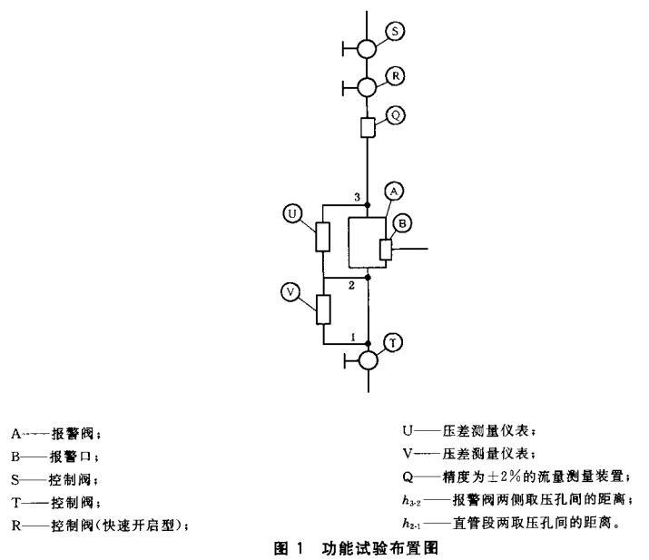 图1 功能试验布置图