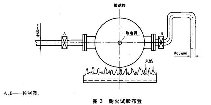 图3 耐火试验布置