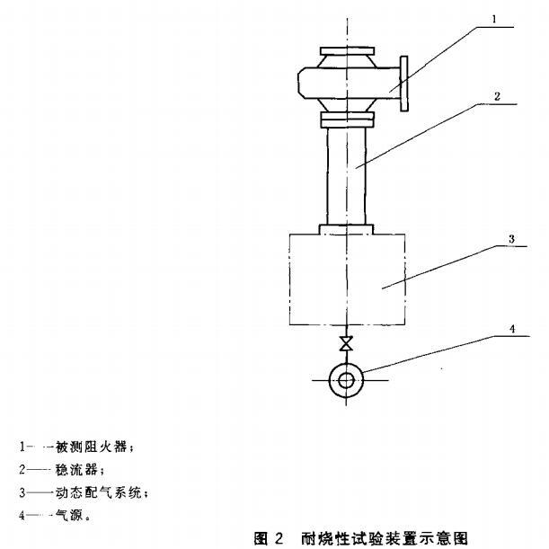 图2 耐烧性试验装置示意图