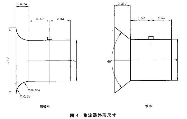图4 集流器外形尺寸
