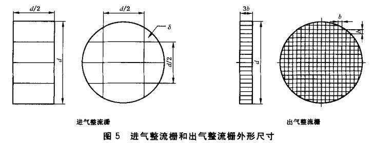 图5 进气整流栅和出气整流栅外形尺寸