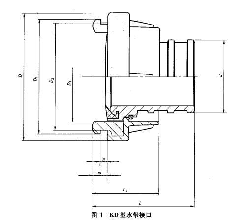 图1 KD型水带接口