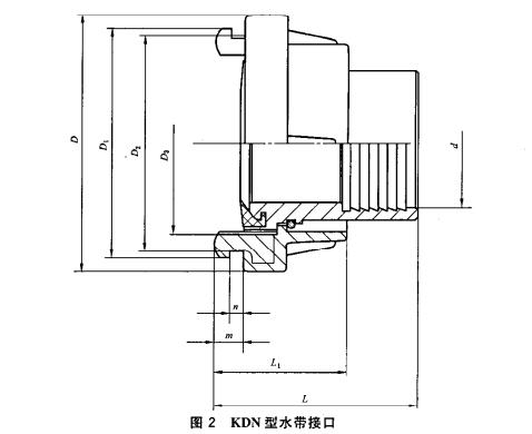 图2 KDN型水带接口