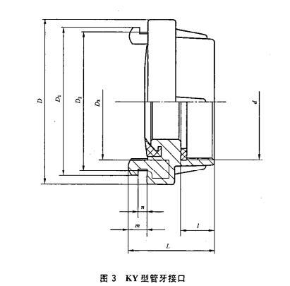 图3 KY型管牙接口