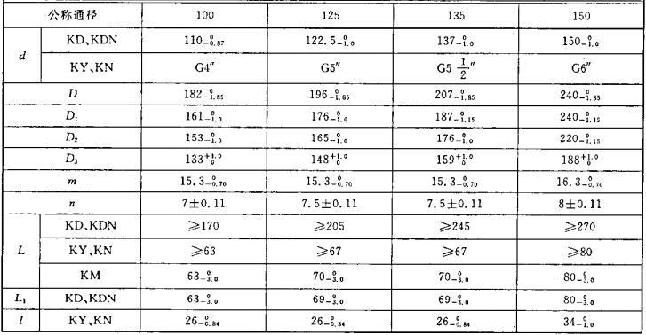表2 内扣式消防接口基本尺寸表