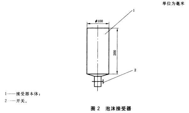 图2 泡沫接受器