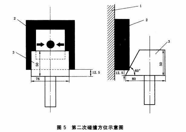 图5 第二次碰撞方位示意图
