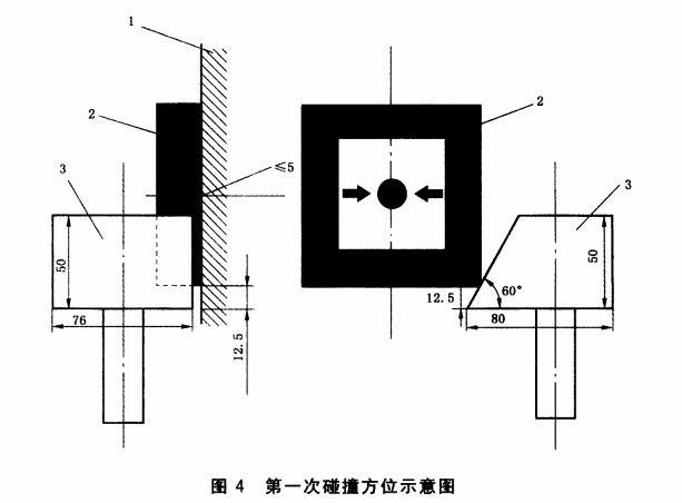 图4 第一次碰撞方位示意图