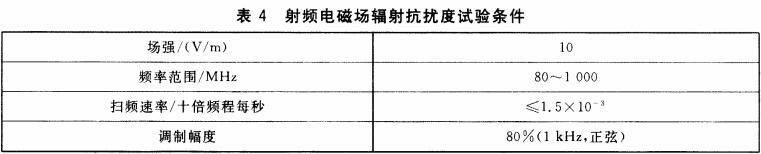 表4 射频电磁场辐射抗扰度试验条件