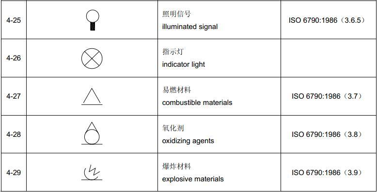 表2 辅助符号