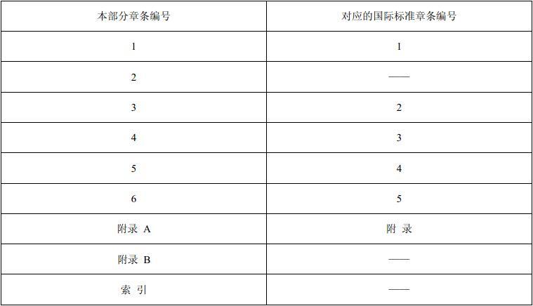 表B.1 本标准章条编号与ISO 6790:1986章条编号对照