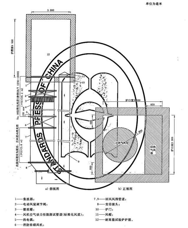 图1 消防排烟风机耐高温试验和测量装置安装示意图