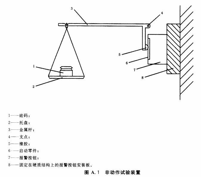 图A.1 非动作试验装置