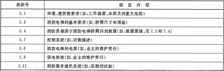表4 使用信息
