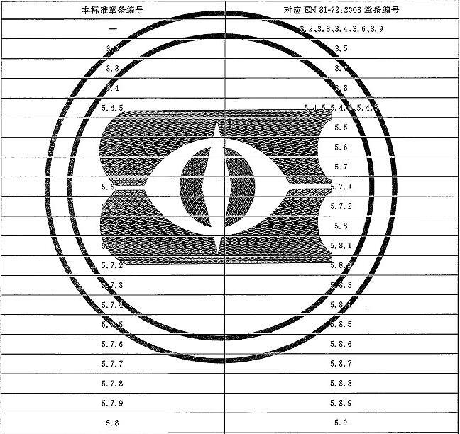 表A.1 本标准与EN 81-72:2003章条编号对照表