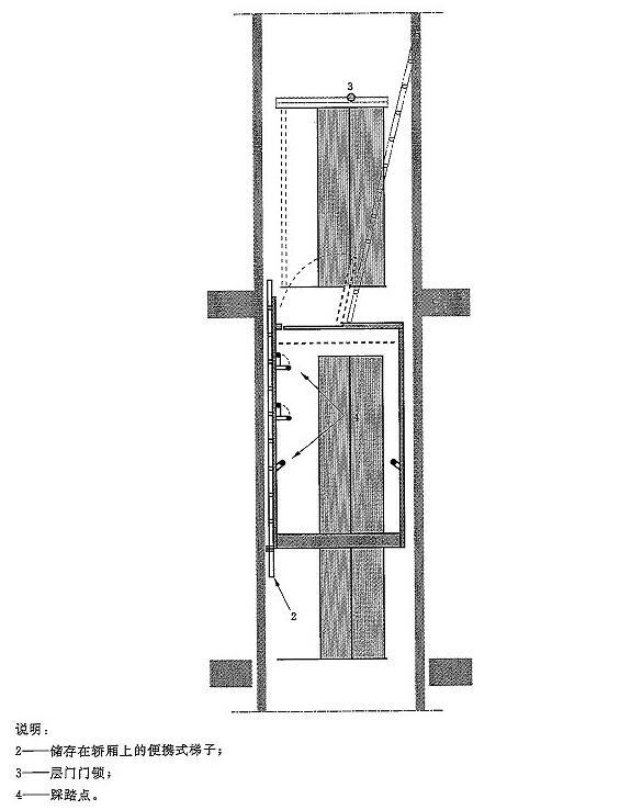 图G.2 利用储存在轿厢上的便携式梯子自救