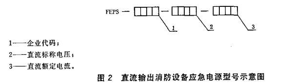 图2 直流输出消防设备应急电源型号示意图