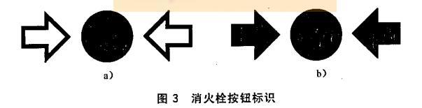 图3 消火栓按钮标识