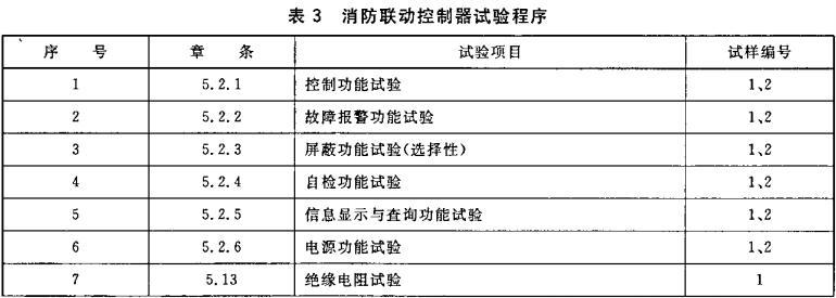 表3 消防联动控制器试验程序